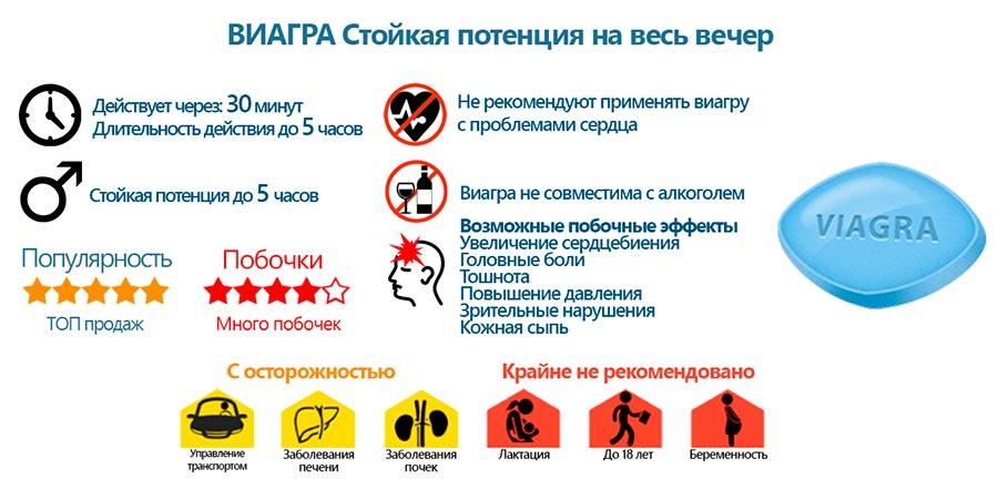 На фото показаны эффект виагры, побочные эффект и предостережения к применению